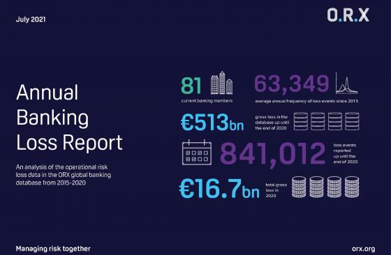 Banking annual operational risk loss report cover