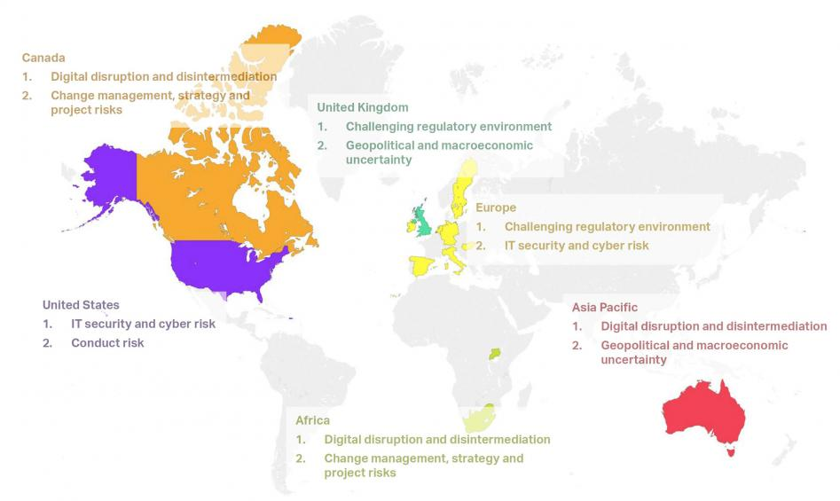 Top two most popular emerging risk areas by participant HQ region
