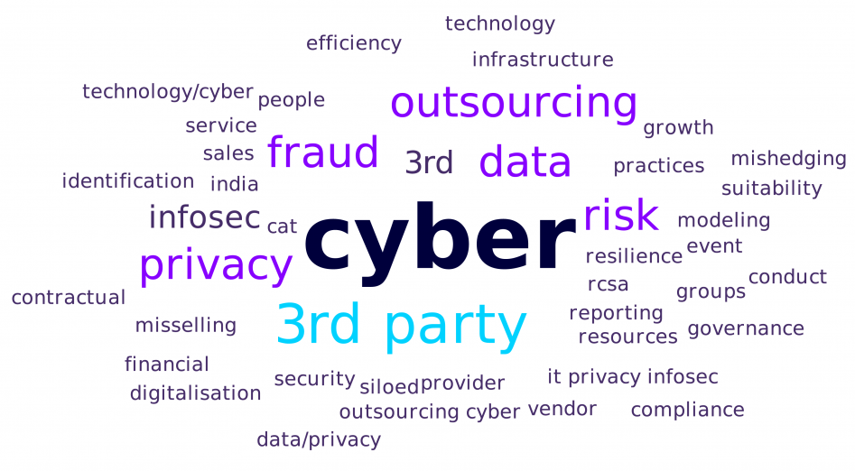 What are the top 3 operational risks your firm is facing in 2019? Wordcloud North American Insurance Forum 2019