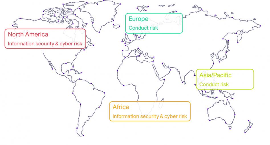 Top risks by region map. North America and Africa are information security and cyber risk. Europe and Asia/Pacific are conduct risk